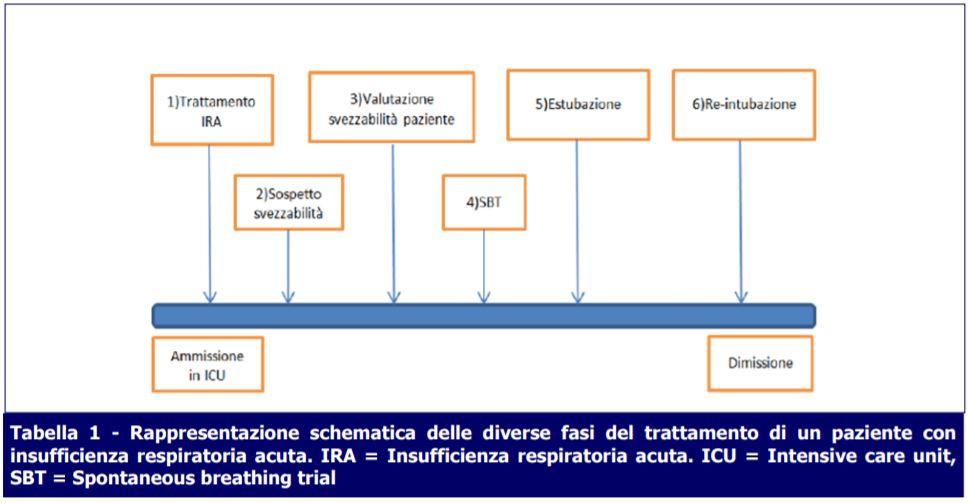 Tabella1-trattamento paziente IRA-ATI14